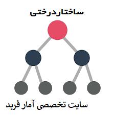 ساختار درختی به عنوان روش پیش بینی- بخش اول